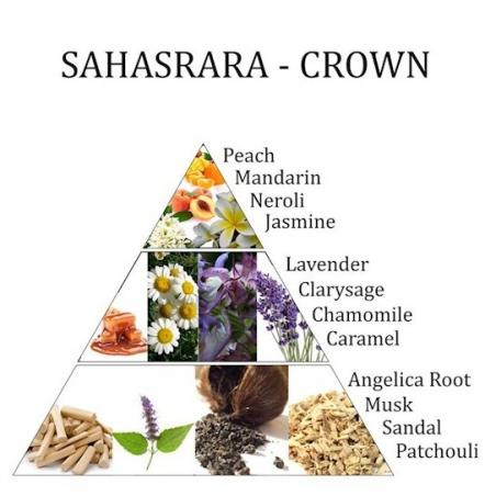 Room spray 7th chakra Sahasrara